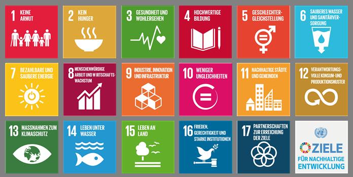 Uno Kriterien zur Nachhaltigkeit